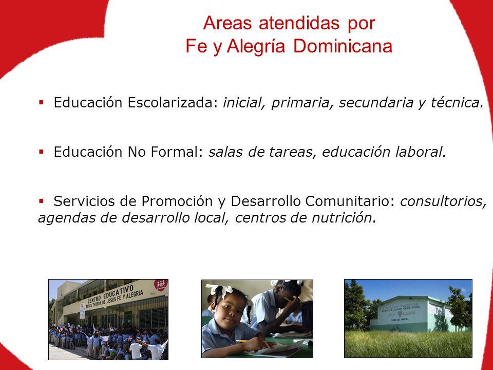 6 Educación Escolarizada: inicial, primaria, secundaria y técnica.