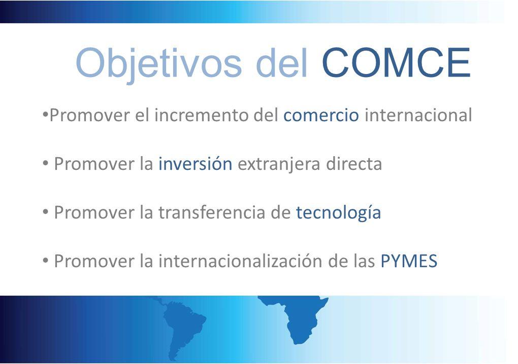 Promover el incremento del comercio internacional Promover la inversión extranjera directa Promover la transferencia de tecnología Promover la interna