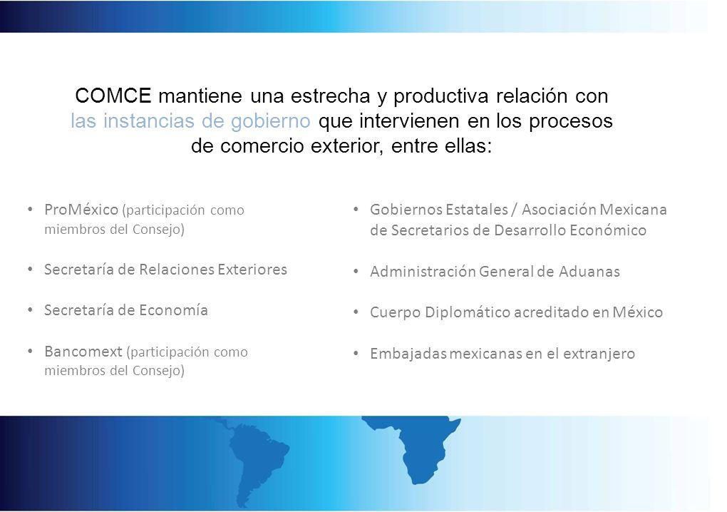 ProMéxico (participación como miembros del Consejo) Secretaría de Relaciones Exteriores Secretaría de Economía Bancomext (participación como miembros