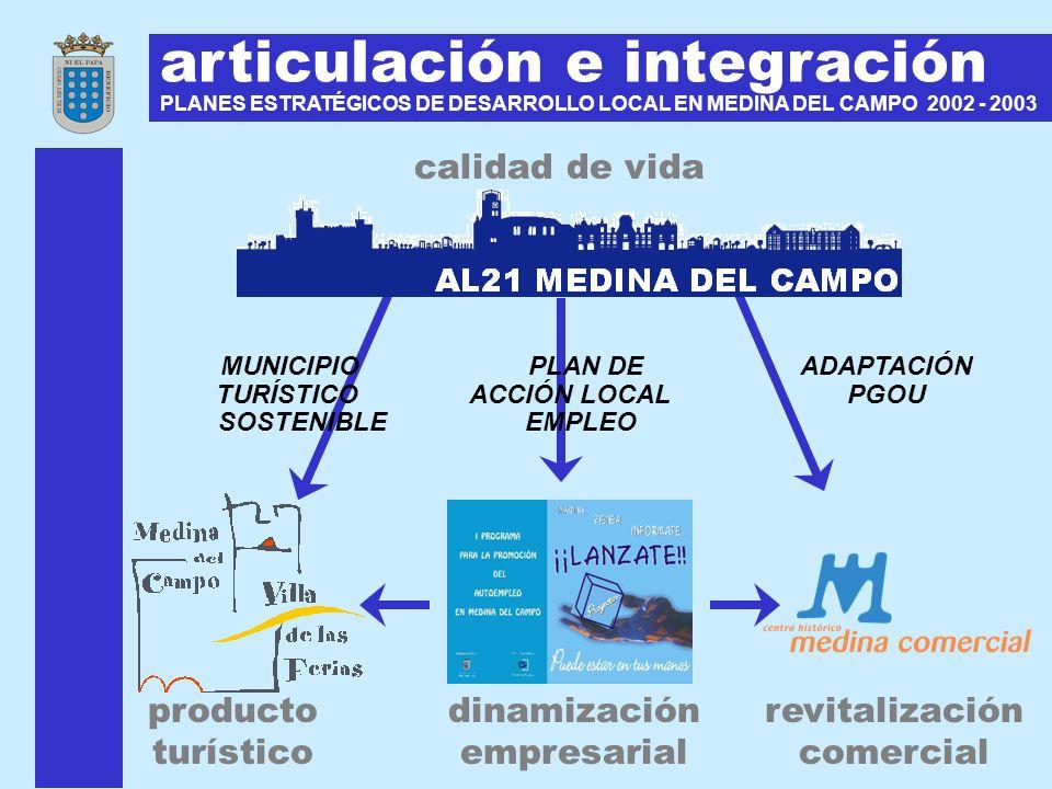 articulación e integración PLANES ESTRATÉGICOS DE DESARROLLO LOCAL EN MEDINA DEL CAMPO 2002 - 2003 calidad de vida producto turístico dinamización emp