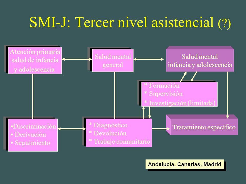SMI-J: Segundo nivel asistencial (lo que pudo ser y no fue) Filtro Adecuada evaluación Capacidad discriminación Posibilidad derivar Filtro Adecuada ev