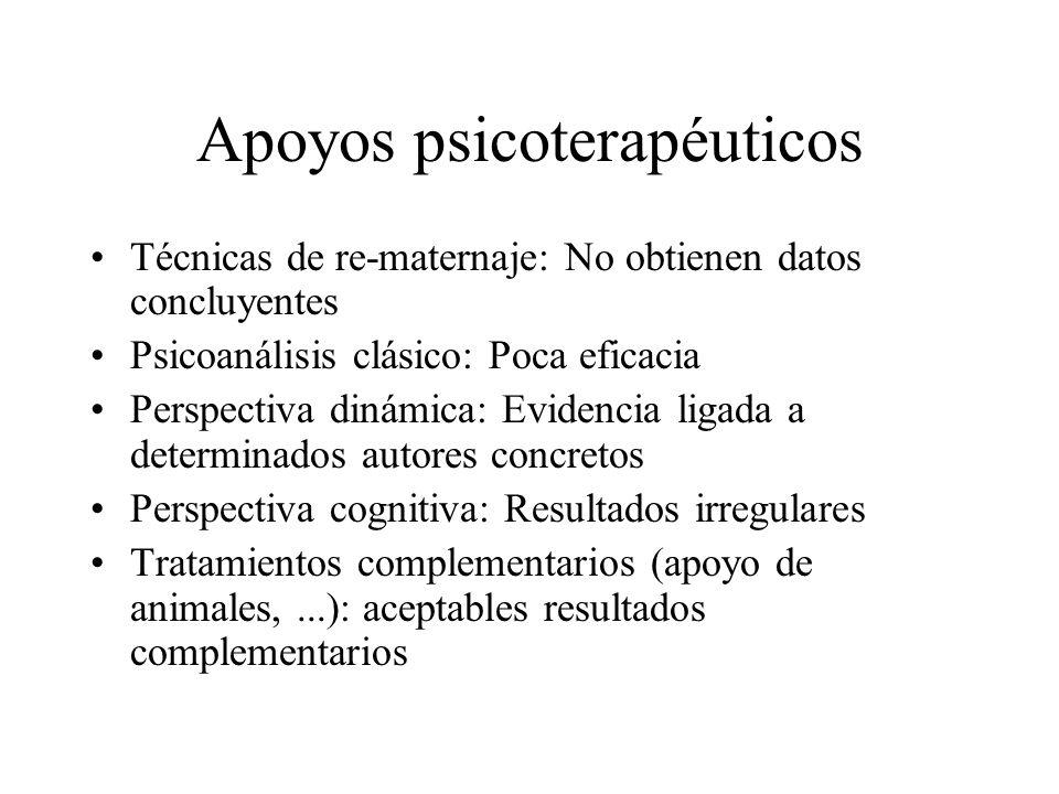 Apoyos individuales Correcta evaluación diagnóstica Tratamiento psicofarmacológico: Suele ser sintomático: –Más eficaces: Neurolépticos atípicos –Regu