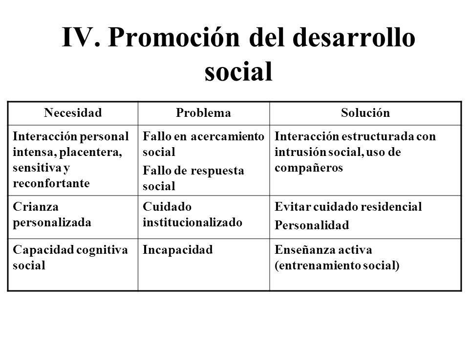 I. Promoción del desarrollo del lenguaje NecesidadProblemaSolución Intercambio social, conversación Aislamiento social Falta reciprocidad Periodos pla
