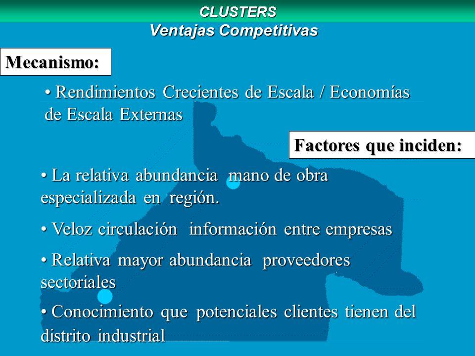 Ventajas Competitivas La relativa abundancia mano de obra especializada en región.