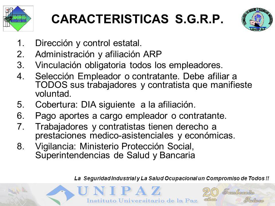 11 CARACTERISTICAS S.G.R.P. 1.Dirección y control estatal. 2.Administración y afiliación ARP 3.Vinculación obligatoria todos los empleadores. 4.Selecc