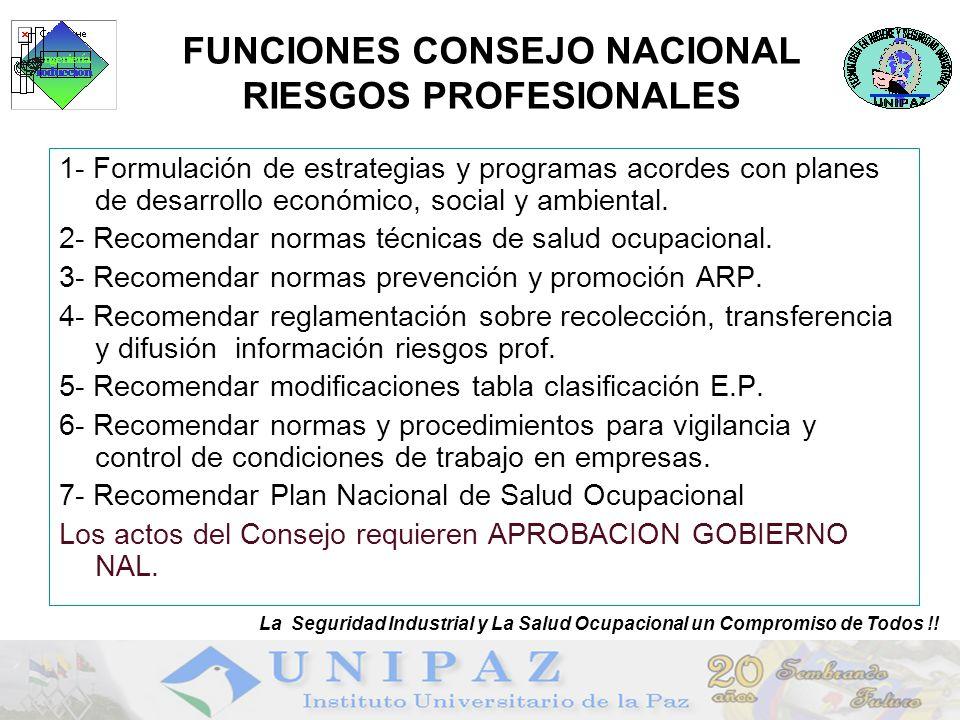 13 FUNCIONES CONSEJO NACIONAL RIESGOS PROFESIONALES 1- Formulación de estrategias y programas acordes con planes de desarrollo económico, social y amb