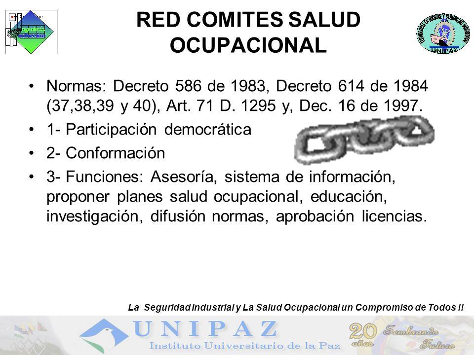 14 RED COMITES SALUD OCUPACIONAL Normas: Decreto 586 de 1983, Decreto 614 de 1984 (37,38,39 y 40), Art. 71 D. 1295 y, Dec. 16 de 1997. 1- Participació