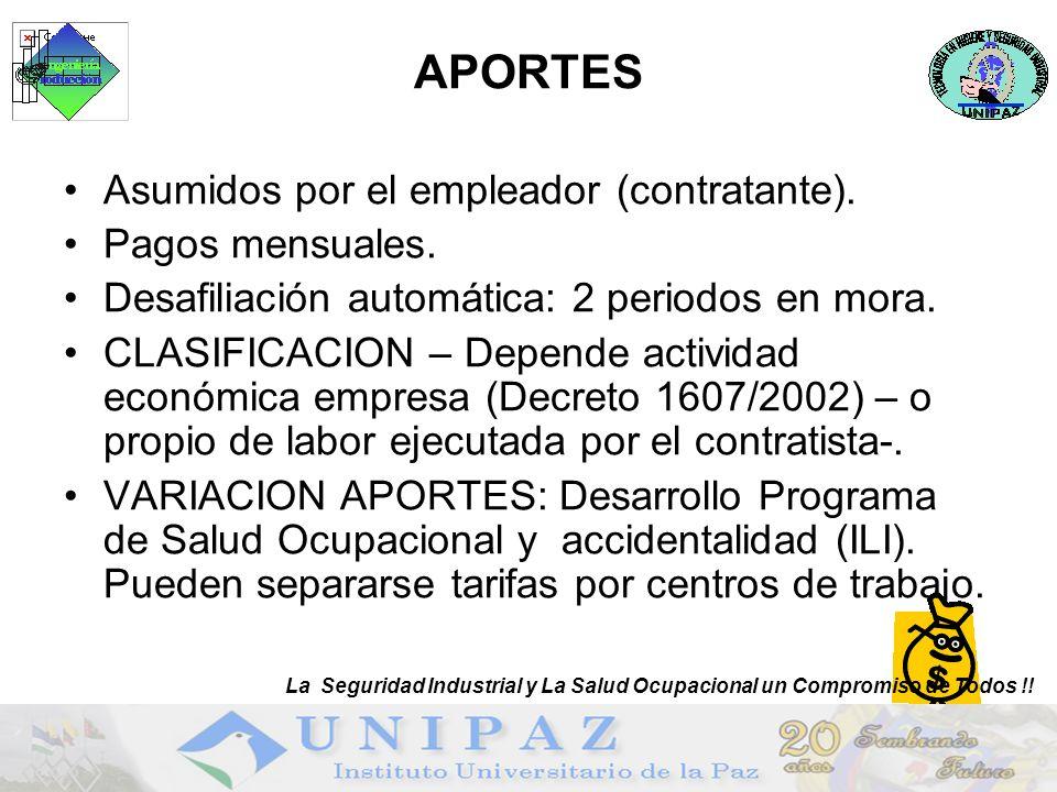 17 APORTES Asumidos por el empleador (contratante). Pagos mensuales. Desafiliación automática: 2 periodos en mora. CLASIFICACION – Depende actividad e