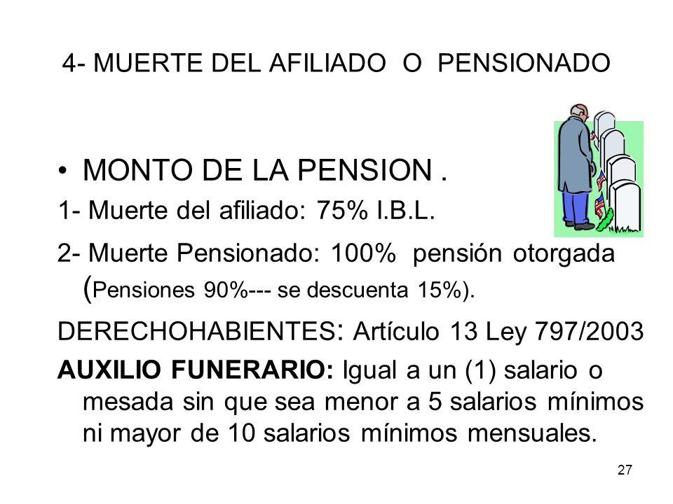 27 4- MUERTE DEL AFILIADO O PENSIONADO MONTO DE LA PENSION. 1- Muerte del afiliado: 75% I.B.L. 2- Muerte Pensionado: 100% pensión otorgada ( Pensiones