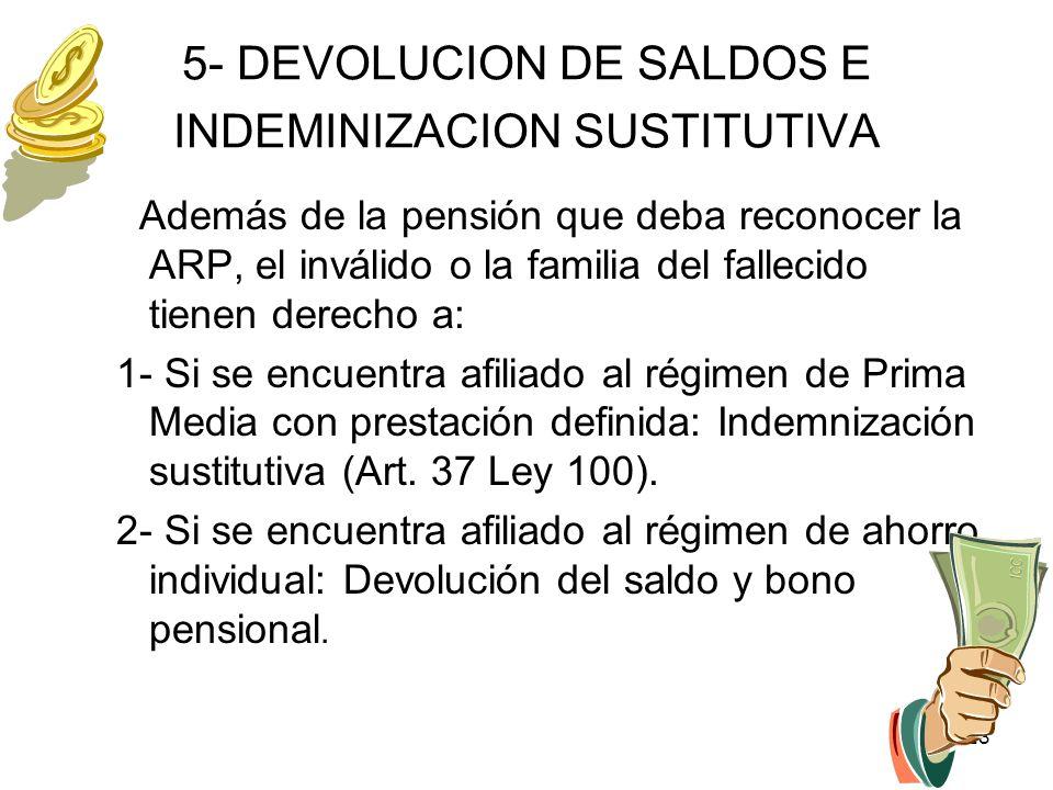 28 5- DEVOLUCION DE SALDOS E INDEMINIZACION SUSTITUTIVA Además de la pensión que deba reconocer la ARP, el inválido o la familia del fallecido tienen