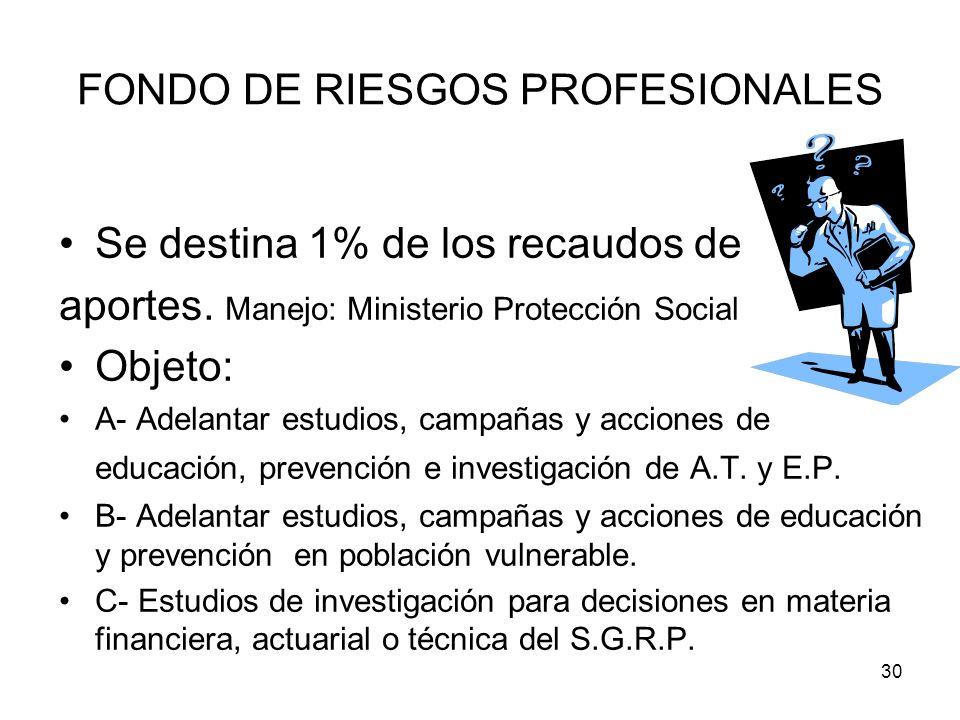 30 FONDO DE RIESGOS PROFESIONALES Se destina 1% de los recaudos de aportes. Manejo: Ministerio Protección Social Objeto: A- Adelantar estudios, campañ