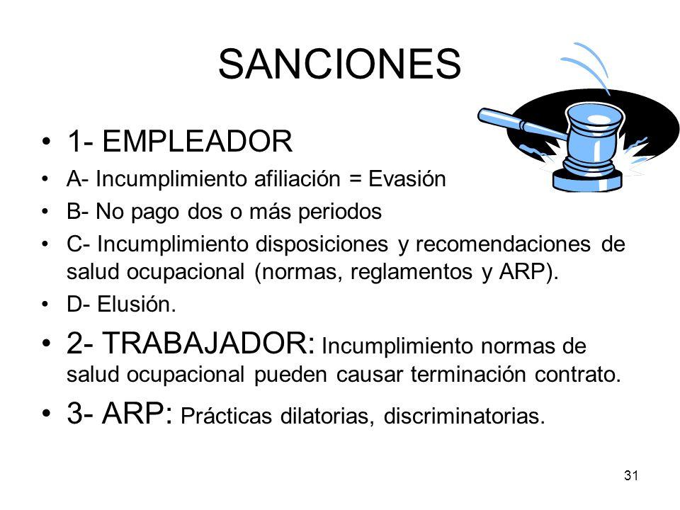 31 SANCIONES 1- EMPLEADOR A- Incumplimiento afiliación = Evasión B- No pago dos o más periodos C- Incumplimiento disposiciones y recomendaciones de sa