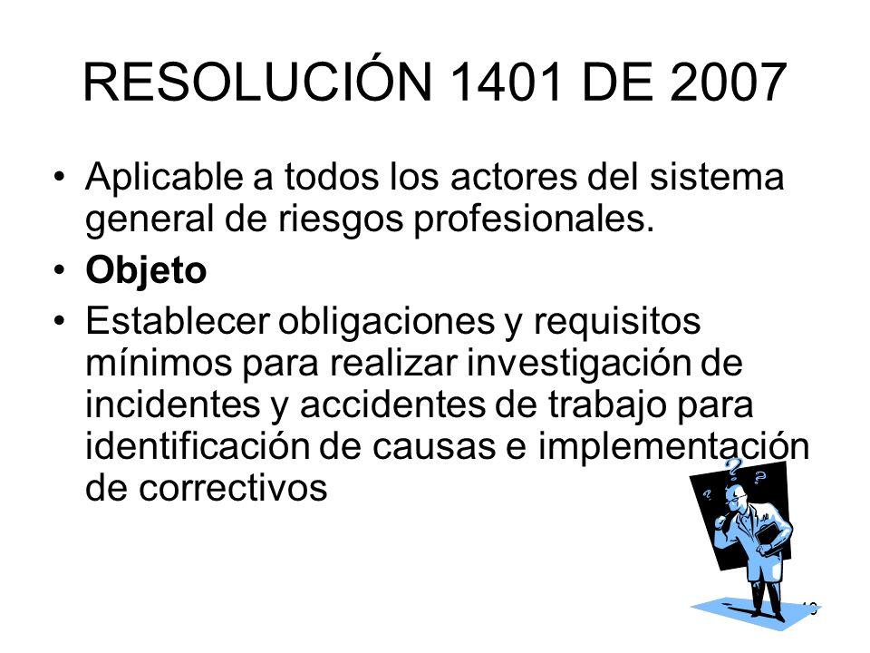 46 RESOLUCIÓN 1401 DE 2007 Aplicable a todos los actores del sistema general de riesgos profesionales. Objeto Establecer obligaciones y requisitos mín