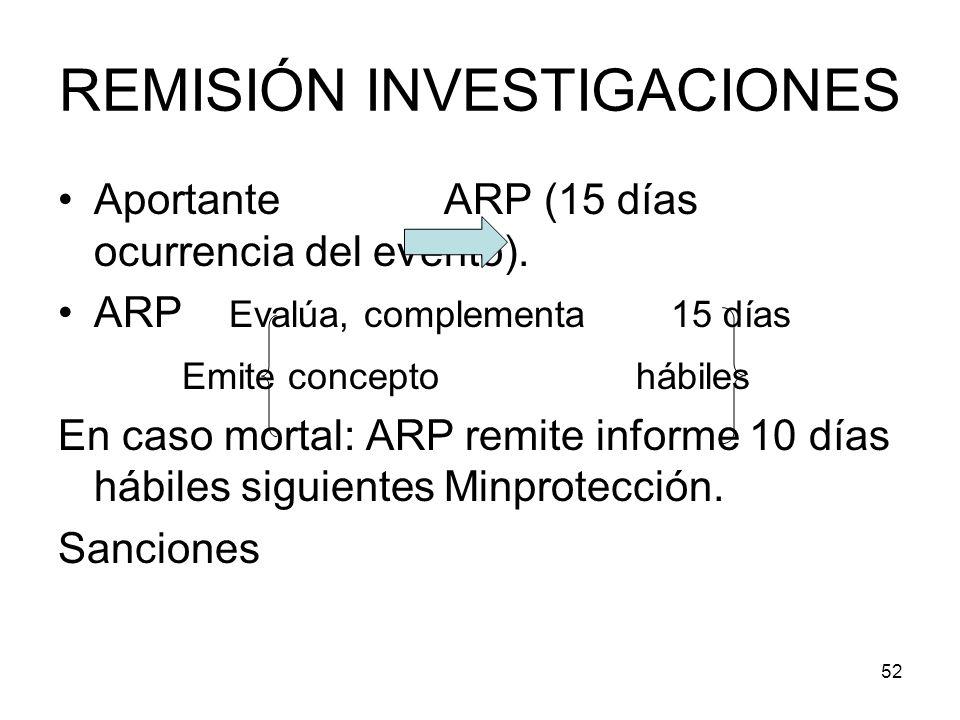 52 REMISIÓN INVESTIGACIONES Aportante ARP (15 días ocurrencia del evento). ARP Evalúa, complementa 15 días Emite concepto hábiles En caso mortal: ARP