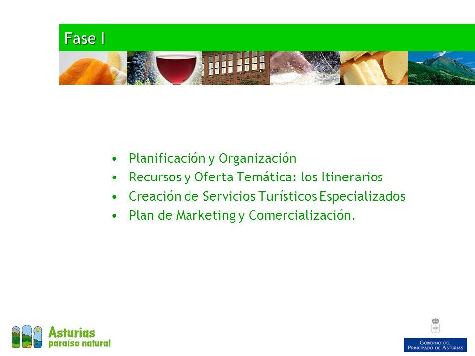 Fase I Planificación y Organización Recursos y Oferta Temática: los Itinerarios Creación de Servicios Turísticos Especializados Plan de Marketing y Comercialización.
