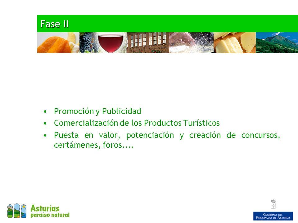 Fase II Promoción y Publicidad Comercialización de los Productos Turísticos Puesta en valor, potenciación y creación de concursos, certámenes, foros..