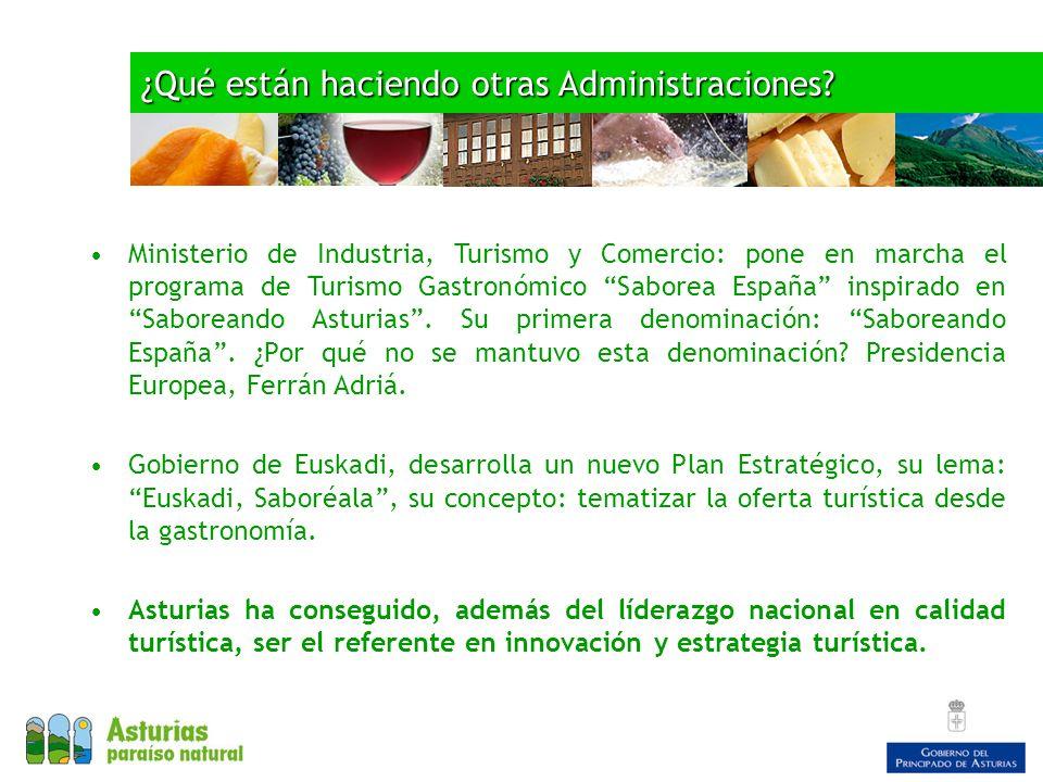 ¿Qué están haciendo otras Administraciones? Ministerio de Industria, Turismo y Comercio: pone en marcha el programa de Turismo Gastronómico Saborea Es