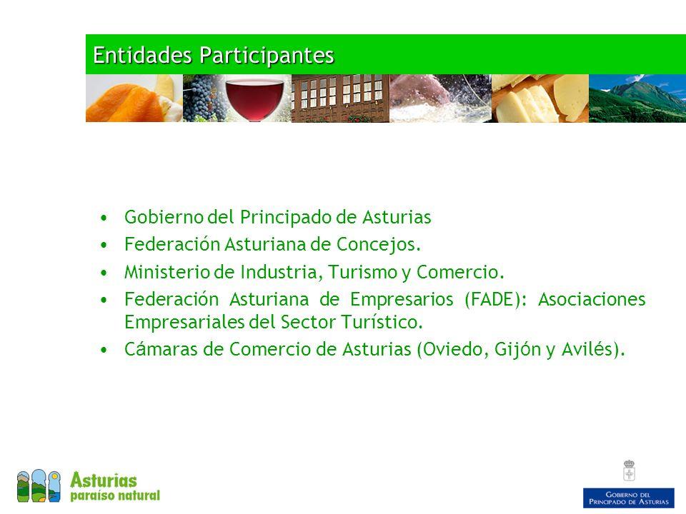 Gobierno del Principado de Asturias Federación Asturiana de Concejos. Ministerio de Industria, Turismo y Comercio. Federación Asturiana de Empresarios