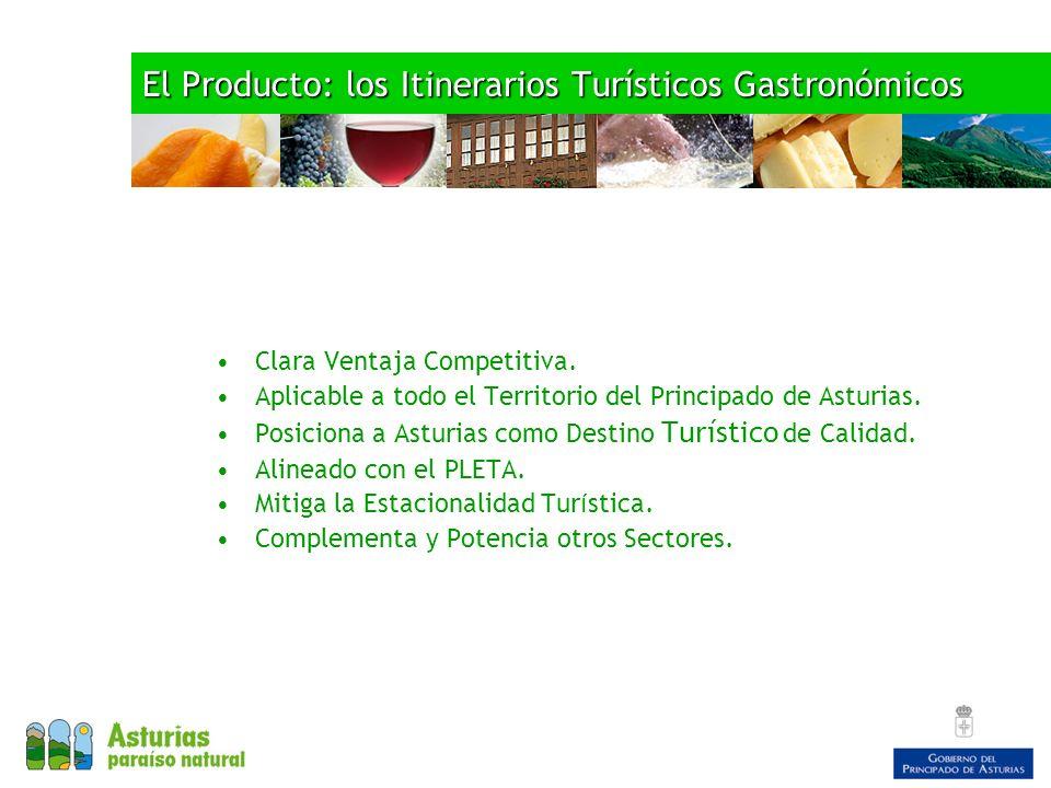 Clara Ventaja Competitiva. Aplicable a todo el Territorio del Principado de Asturias. Posiciona a Asturias como Destino Turístico de Calidad. Alineado