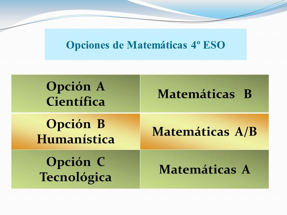 Opción A Científica Obligatorias: Física y Química+ Biología y Geología Elegir una: Lengua extranjera, Tecnología, Informática Opción B Humanística Ob