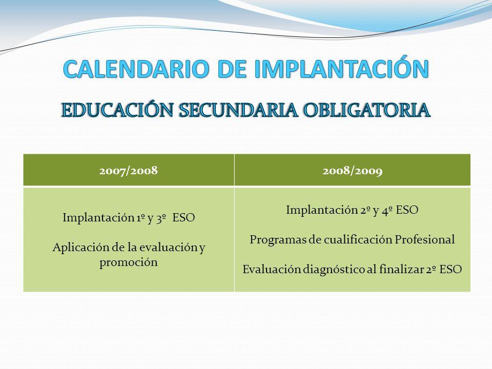 2007/20082008/2009 Implantación 1º y 3º ESO Aplicación de la evaluación y promoción Implantación 2º y 4º ESO Programas de cualificación Profesional Evaluación diagnóstico al finalizar 2º ESO