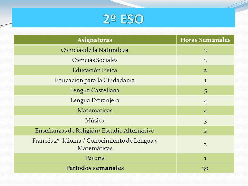 HORARIO CURSOS DE ESO MATERIAS 1º ESO HORAS SEMANALES Ciencias de la Naturaleza3 Ciencias Sociales4 Educación física2 Educación plástica y visual3 Len