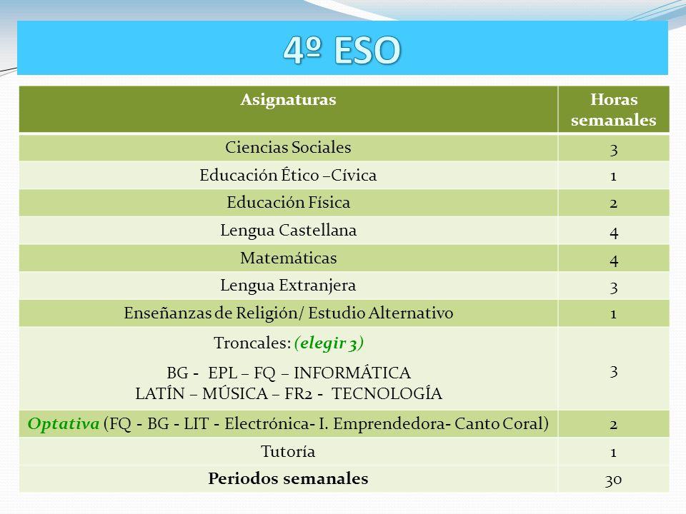 AsignaturasHoras semanales Ciencias Sociales 3 Educación Ético –Cívica 1 Educación Física 2 Lengua Castellana 4 Matemáticas 4 Lengua Extranjera 3 Enseñanzas de Religión/ Estudio Alternativo 1 Troncales: (elegir 3) BG - EPL – FQ – INFORMÁTICA LATÍN – MÚSICA – FR2 - TECNOLOGÍA 3 Optativa (FQ - BG - LIT - Electrónica- I.