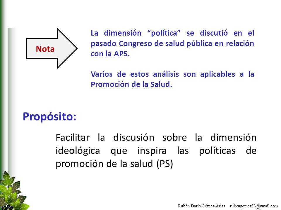 Rubén Darío Gómez-Arias rubengomez33@gmail.com Propósito: Facilitar la discusión sobre la dimensión ideológica que inspira las políticas de promoción