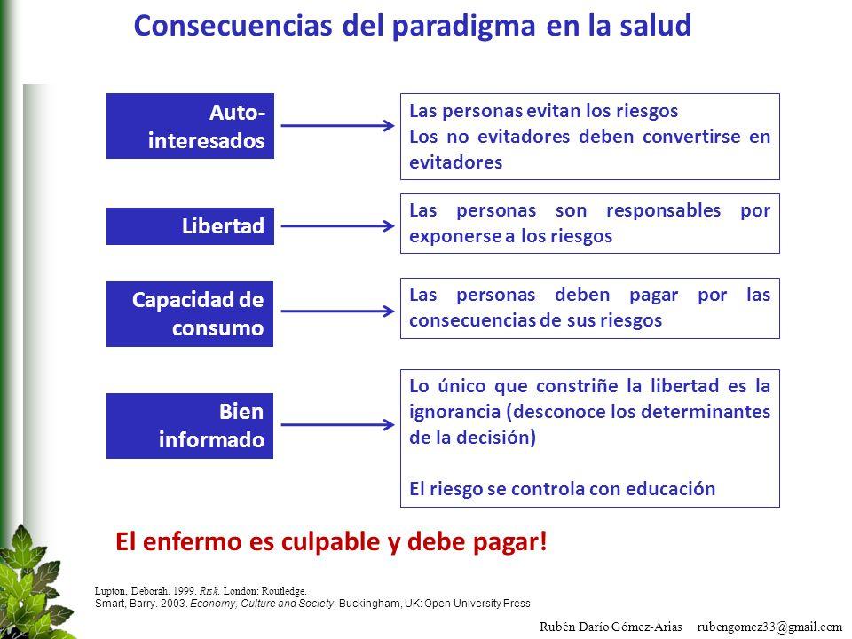 Rubén Darío Gómez-Arias rubengomez33@gmail.com Consecuencias del paradigma en la salud Lupton, Deborah. 1999. Risk. London: Routledge. Smart, Barry. 2