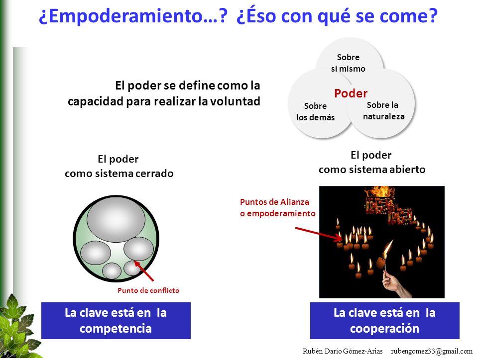 Rubén Darío Gómez-Arias rubengomez33@gmail.com ¿Empoderamiento…? ¿Éso con qué se come? El poder se define como la capacidad para realizar la voluntad
