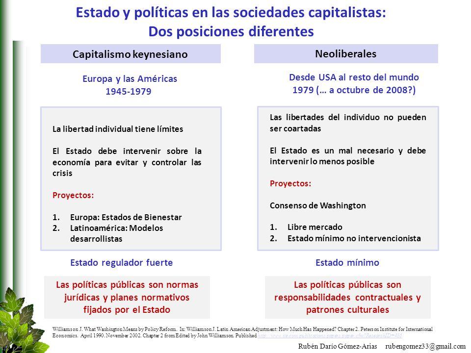 Rubén Darío Gómez-Arias rubengomez33@gmail.com La libertad individual tiene límites El Estado debe intervenir sobre la economía para evitar y controla