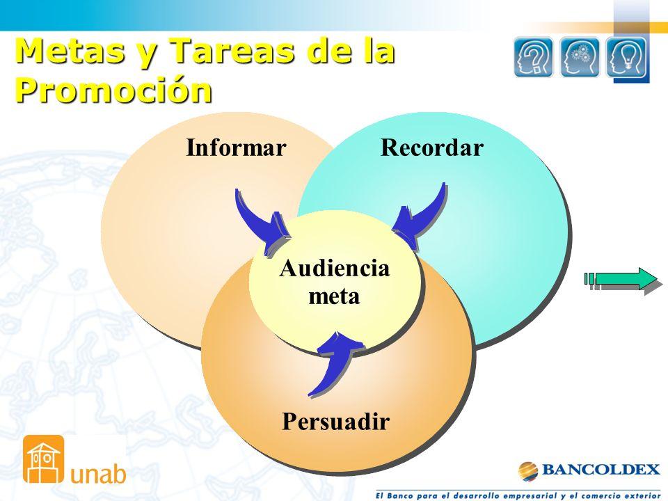 Metas y Tareas de la Promoción Informar Recordar Persuadir Audiencia meta Audiencia meta
