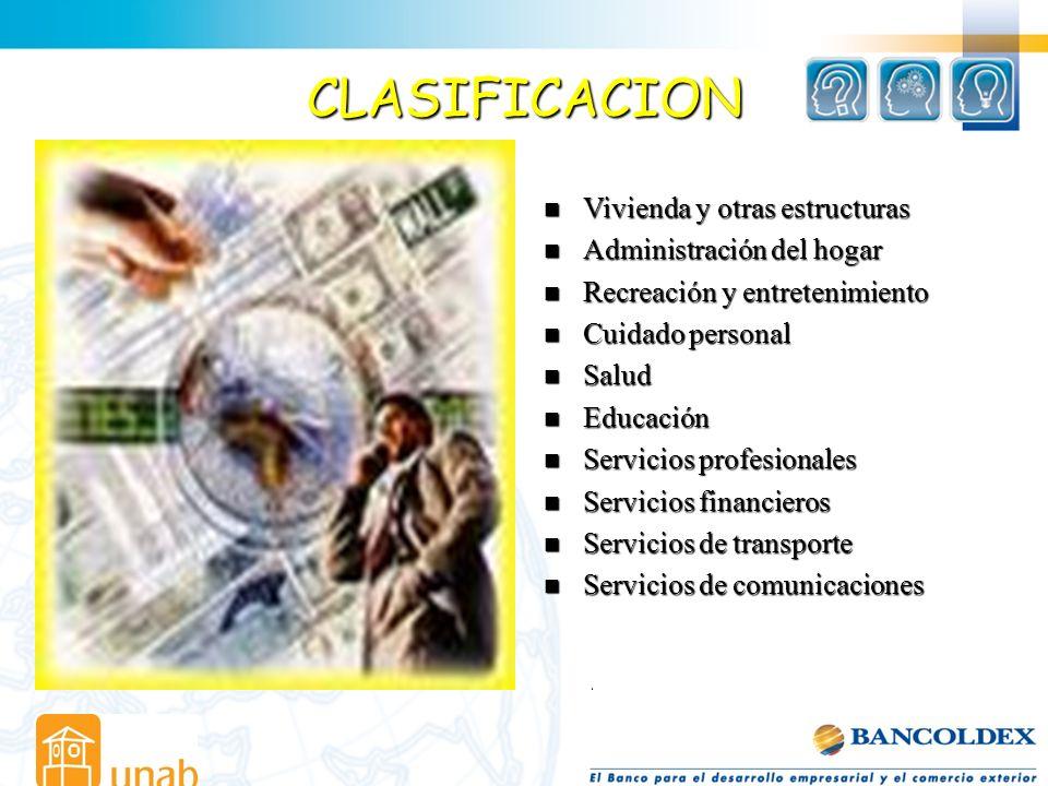 CLASIFICACION Vivienda y otras estructuras Vivienda y otras estructuras Administración del hogar Administración del hogar Recreación y entretenimiento