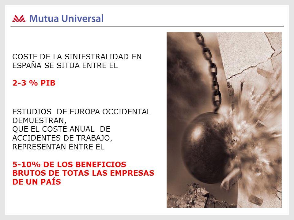 COSTE DE LA SINIESTRALIDAD EN ESPAÑA SE SITUA ENTRE EL 2-3 % PIB ESTUDIOS DE EUROPA OCCIDENTAL DEMUESTRAN, QUE EL COSTE ANUAL DE ACCIDENTES DE TRABAJO