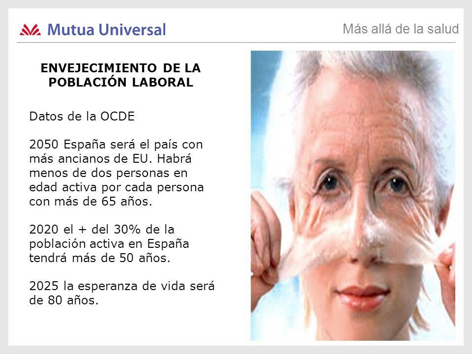 Más allá de la salud ENVEJECIMIENTO DE LA POBLACIÓN LABORAL Datos de la OCDE 2050 España será el país con más ancianos de EU. Habrá menos de dos perso