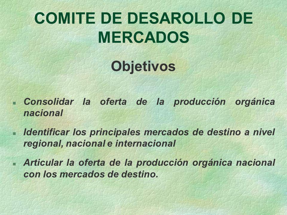 COMITE DE DESAROLLO DE MERCADOS Objetivos n Consolidar la oferta de la producción orgánica nacional n Identificar los principales mercados de destino