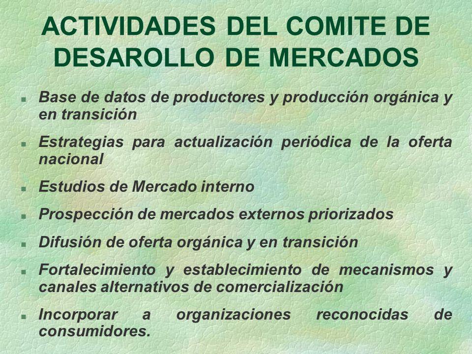 ACTIVIDADES DEL COMITE DE DESAROLLO DE MERCADOS n Base de datos de productores y producción orgánica y en transición n Estrategias para actualización