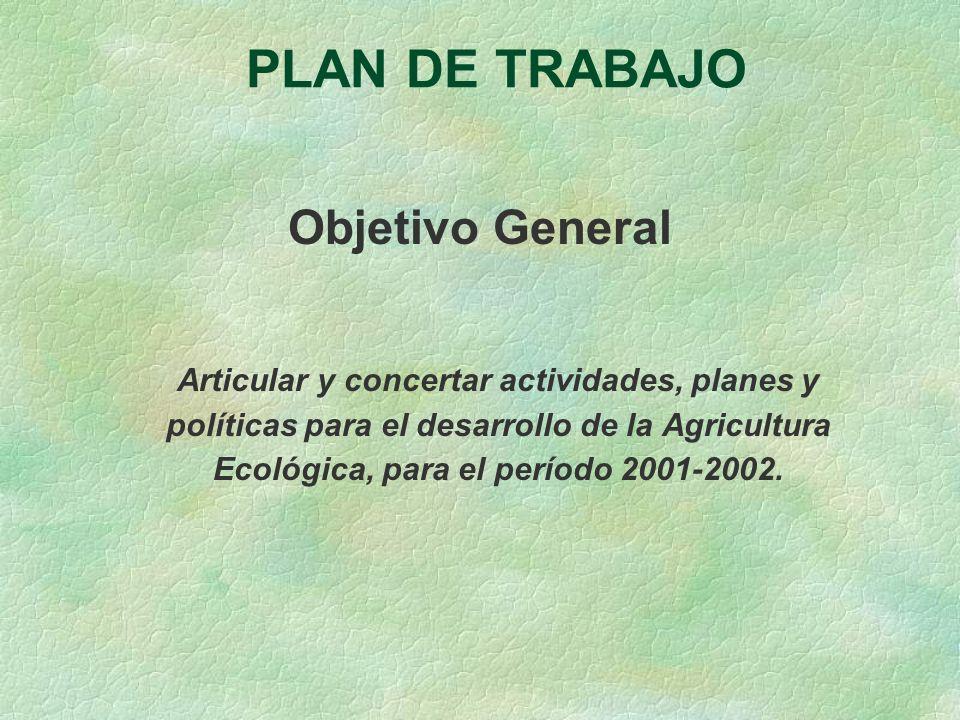 PLAN DE TRABAJO Objetivo General Articular y concertar actividades, planes y políticas para el desarrollo de la Agricultura Ecológica, para el período