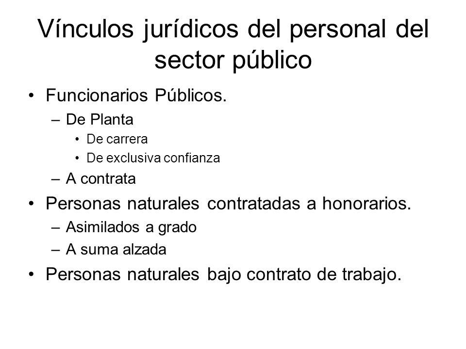 Vínculos jurídicos del personal del sector público Funcionarios Públicos. –De Planta De carrera De exclusiva confianza –A contrata Personas naturales