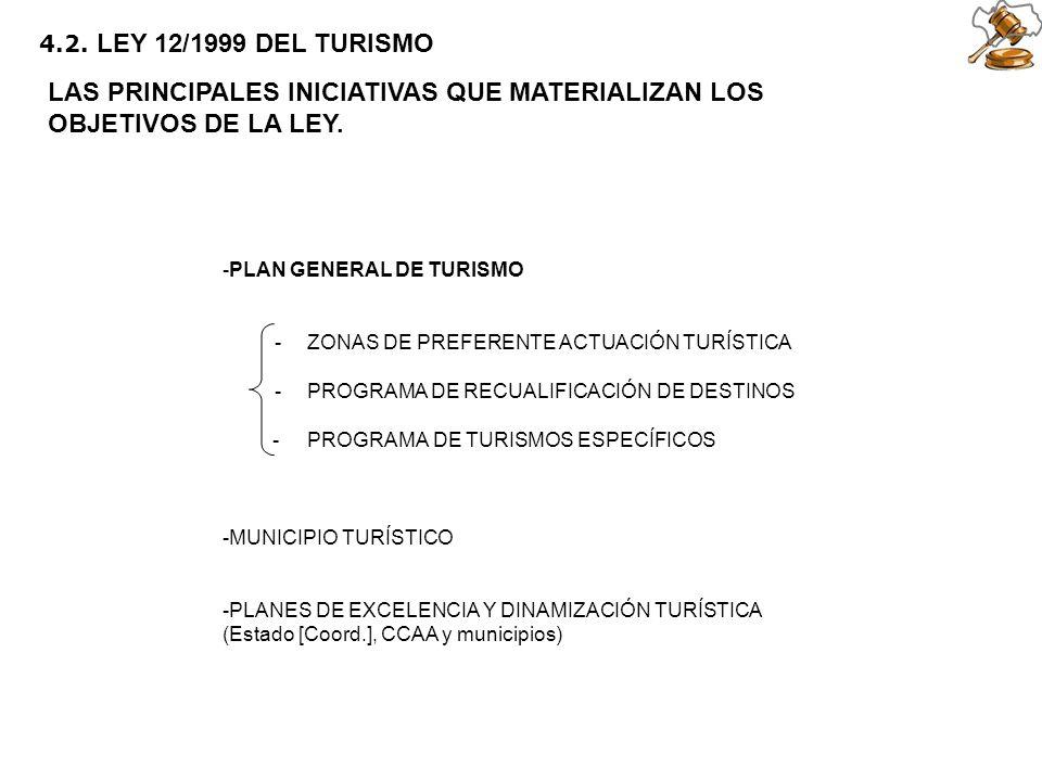 4.2. LEY 12/1999 DEL TURISMO LAS PRINCIPALES INICIATIVAS QUE MATERIALIZAN LOS OBJETIVOS DE LA LEY. -PLAN GENERAL DE TURISMO -ZONAS DE PREFERENTE ACTUA