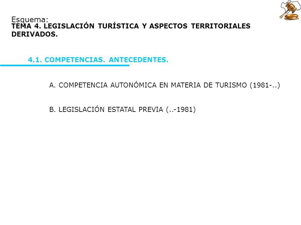 A. COMPETENCIA AUTONÓMICA EN MATERIA DE TURISMO (1981-..) Esquema: TEMA 4. LEGISLACIÓN TURÍSTICA Y ASPECTOS TERRITORIALES DERIVADOS. 4.1. COMPETENCIAS