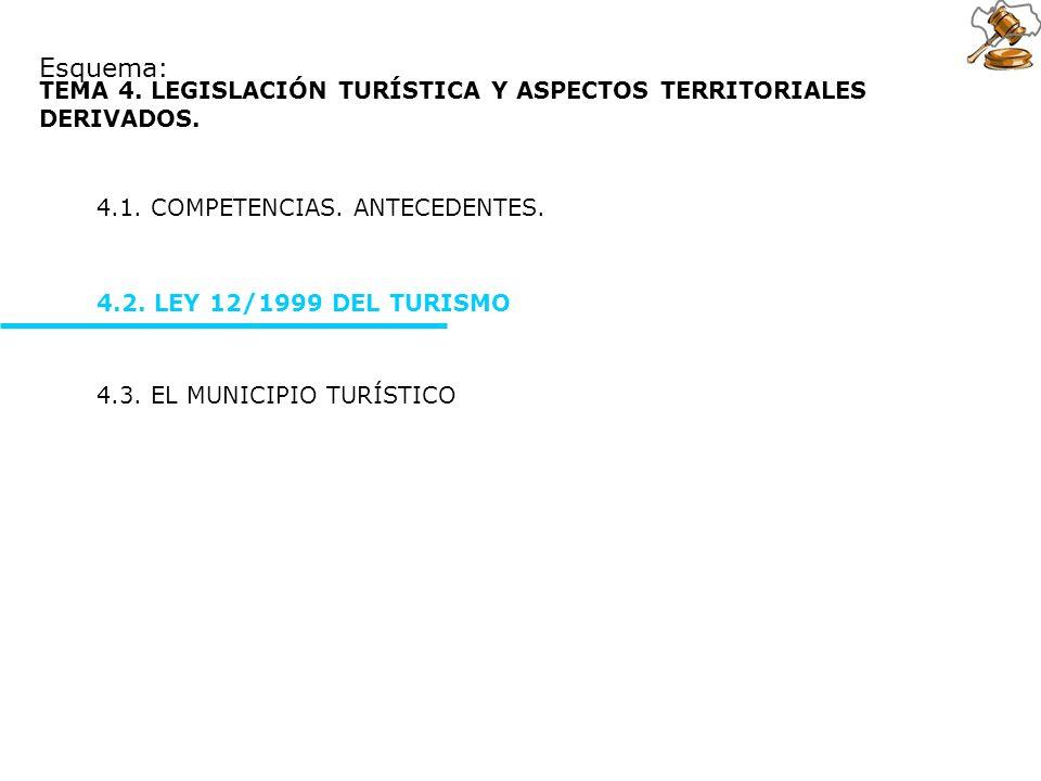 2 5 6 1 3 4 7 8 4.2. LEY 12/1999 DEL TURISMO ESQUEMA GENERAL, OBJETIVOS BÁSICOS