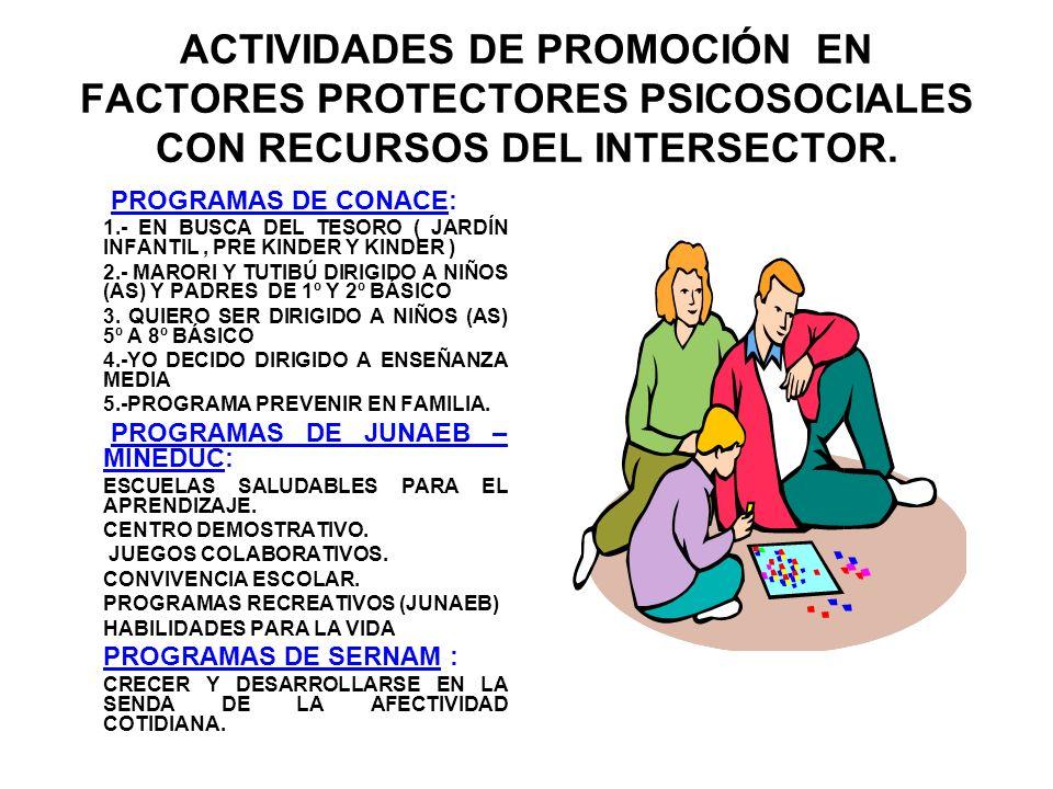 ACTIVIDADES DE PROMOCIÓN EN FACTORES PROTECTORES PSICOSOCIALES CON RECURSOS DEL INTERSECTOR. PROGRAMAS DE CONACE: 1.- EN BUSCA DEL TESORO ( JARDÍN INF