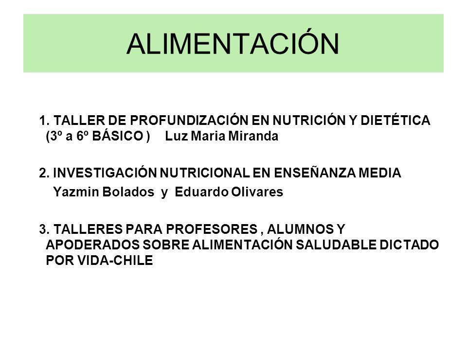 ALIMENTACIÓN 1. TALLER DE PROFUNDIZACIÓN EN NUTRICIÓN Y DIETÉTICA (3º a 6º BÁSICO ) Luz Maria Miranda 2. INVESTIGACIÓN NUTRICIONAL EN ENSEÑANZA MEDIA