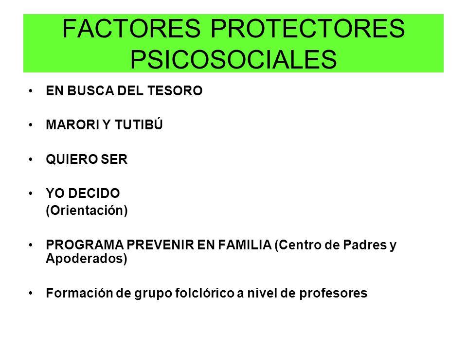 FACTORES PROTECTORES PSICOSOCIALES EN BUSCA DEL TESORO MARORI Y TUTIBÚ QUIERO SER YO DECIDO (Orientación) PROGRAMA PREVENIR EN FAMILIA (Centro de Padr