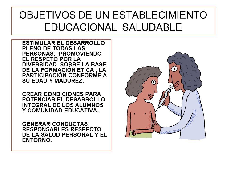 CONDICIONANTES DE LA PROMOCIÓN DE SALUD PRIORIZADAS POR EL MINSAL : (CERTIFICACIÓN) 1.