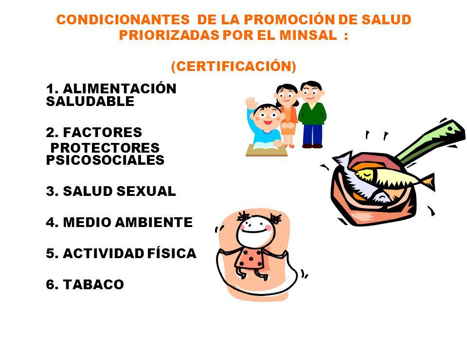 CONDICIONANTES DE LA PROMOCIÓN DE SALUD PRIORIZADAS POR EL MINSAL : (CERTIFICACIÓN) 1. ALIMENTACIÓN SALUDABLE 2. FACTORES PROTECTORES PSICOSOCIALES 3.