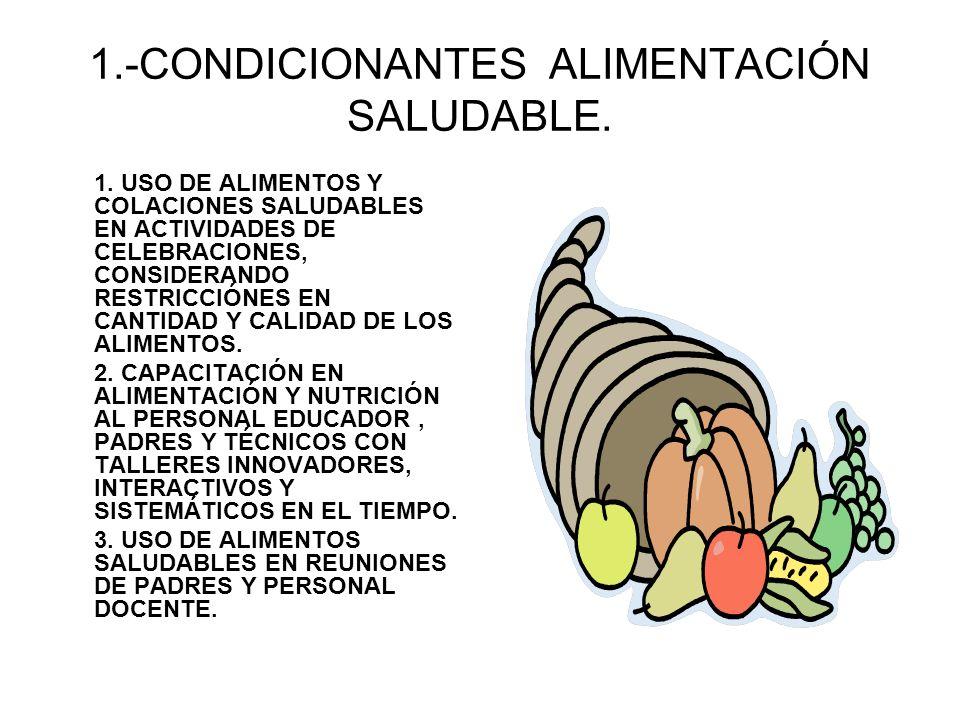 1.-CONDICIONANTES ALIMENTACIÓN SALUDABLE. 1. USO DE ALIMENTOS Y COLACIONES SALUDABLES EN ACTIVIDADES DE CELEBRACIONES, CONSIDERANDO RESTRICCIÓNES EN C