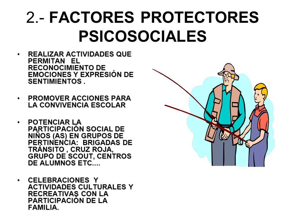 2.- FACTORES PROTECTORES PSICOSOCIALES REALIZAR ACTIVIDADES QUE PERMITAN EL RECONOCIMIENTO DE EMOCIONES Y EXPRESIÓN DE SENTIMIENTOS.REALIZAR ACTIVIDAD