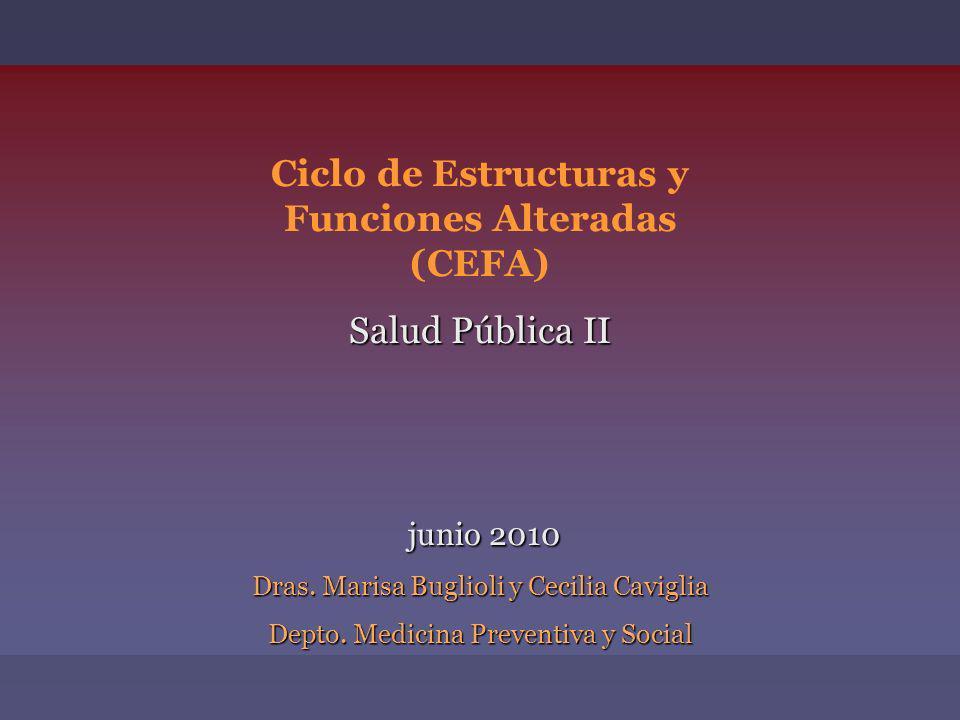 Ciclo de Estructuras y Funciones Alteradas (CEFA) Salud Pública II junio 2010 junio 2010 Dras. Marisa Buglioli y Cecilia Caviglia Depto. Medicina Prev